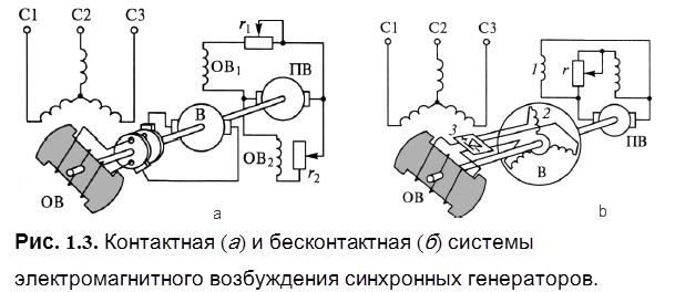 схема возбуждения генератора на ваз 2107