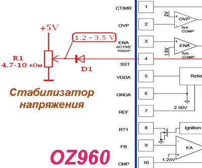 OZ960