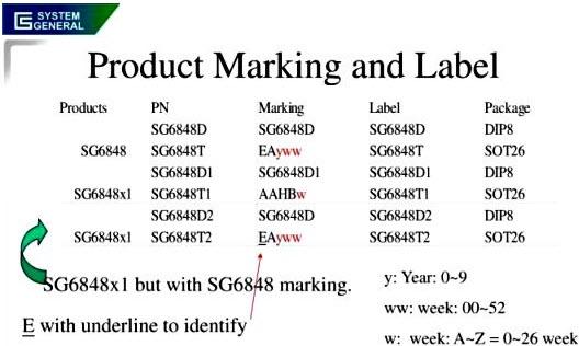Marking SG6848