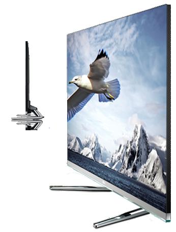 Угол обзора телевизора что это